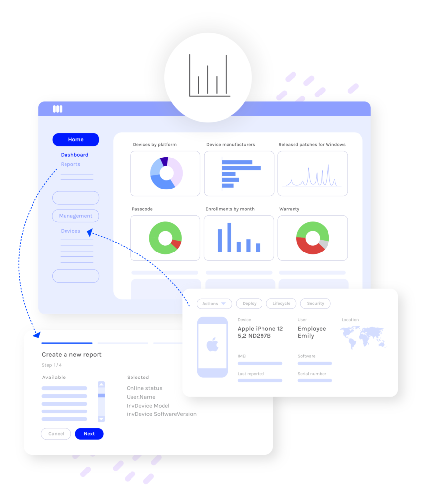 Miradore analytics and reporting with background