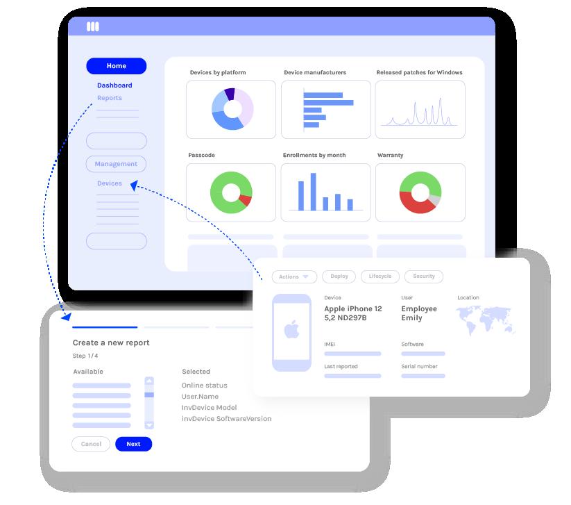 Miradore analytics and reporting