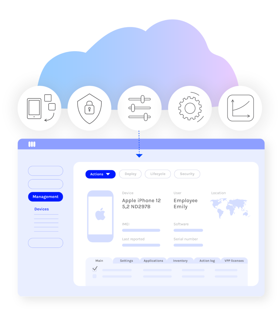 Miradore device management from the cloud