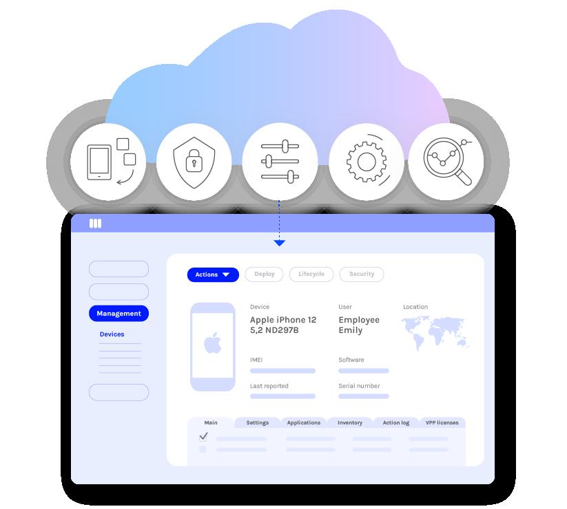 Cloud-based Mobile Device Management (MDM) Miradore